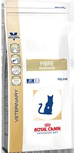 Fibre Response FR31